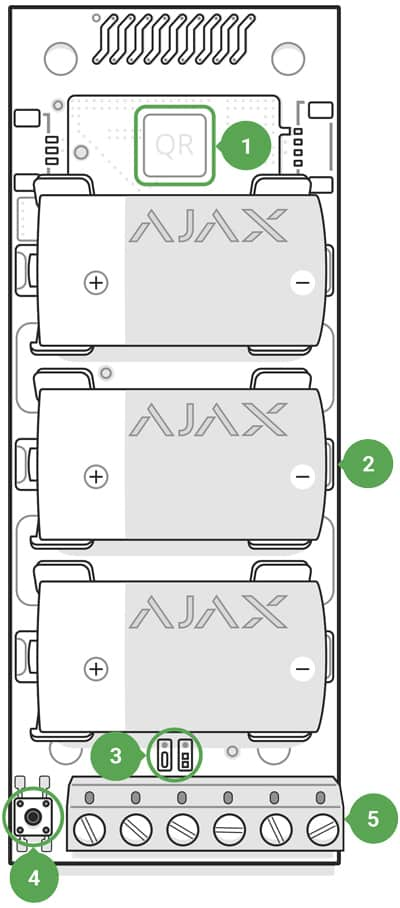 Ajax Transmitter Oversigt